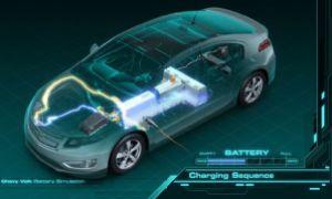 elektrikli-araç-bataryası1
