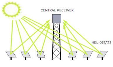 Işınım yansıtan sistemin şeması.